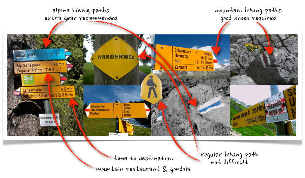 Hiking Signs in Switzerland