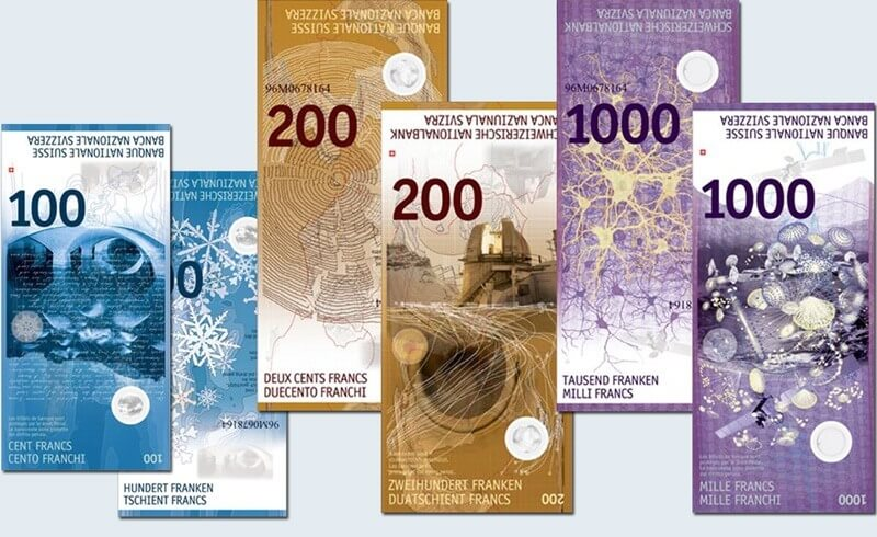 New Swiss Banknotes