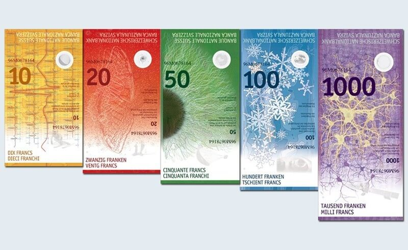 Image result for swiss banknotes