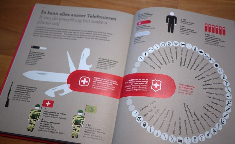 The Complete Switzerland Book