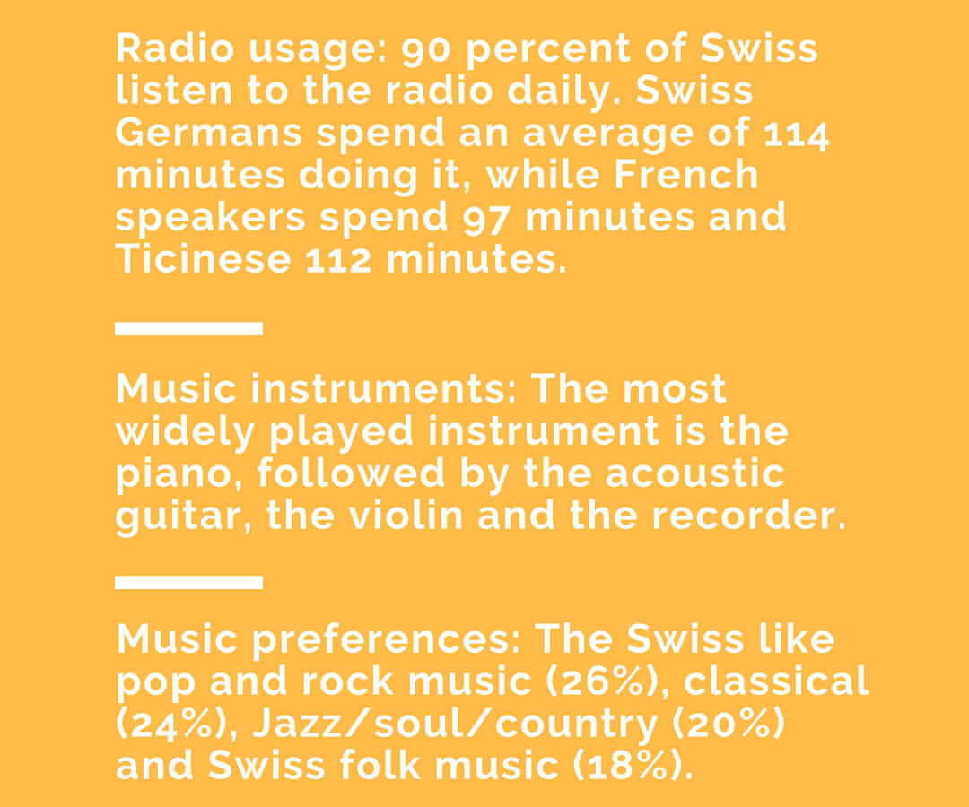 Statistics on Swiss Culture and Hobbies