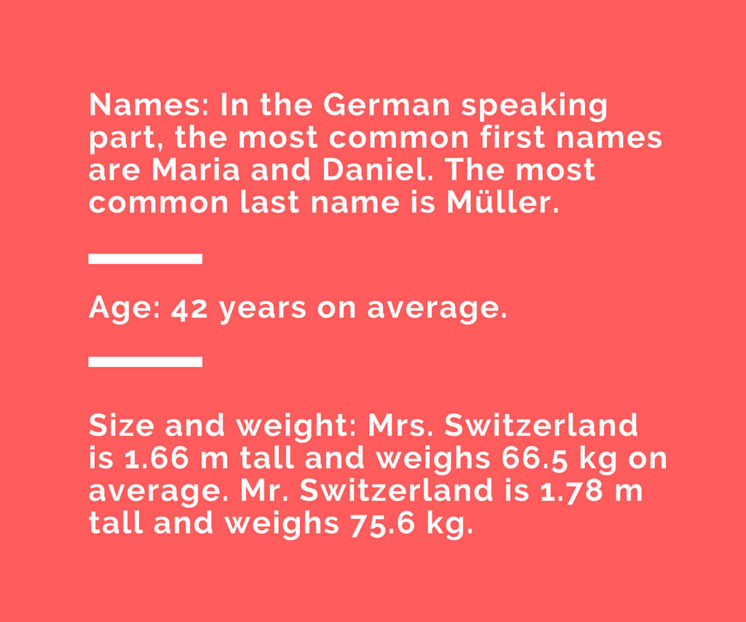 Statistics on Swiss Vitals